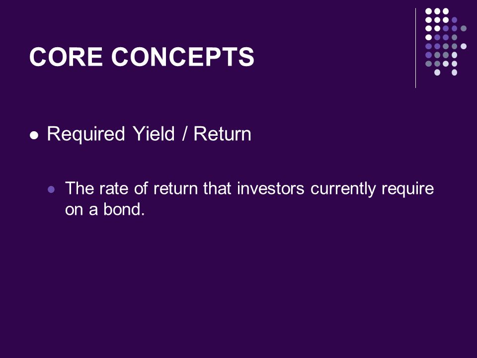 CORE CONCEPTS Required Yield / Return