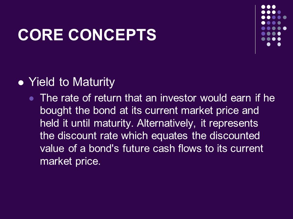 CORE CONCEPTS Yield to Maturity