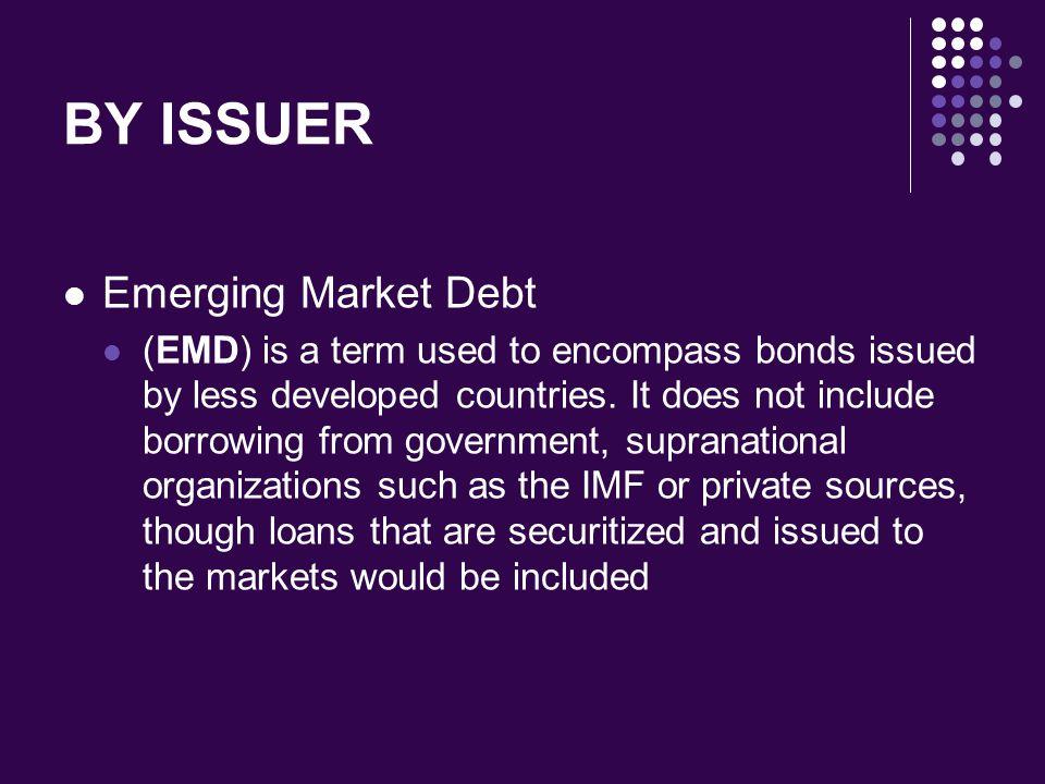 BY ISSUER Emerging Market Debt