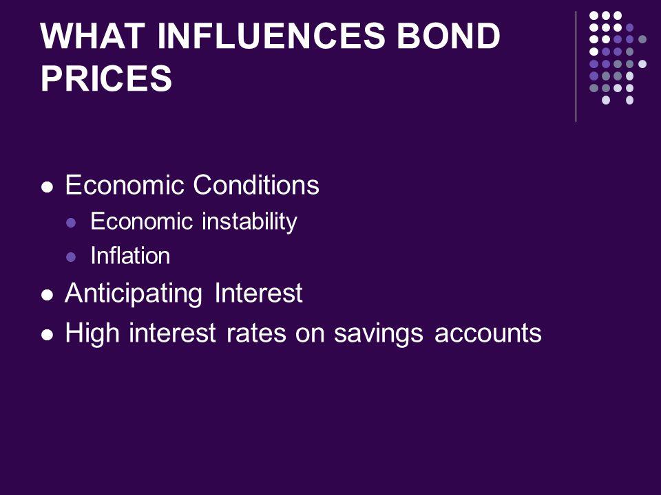 WHAT INFLUENCES BOND PRICES