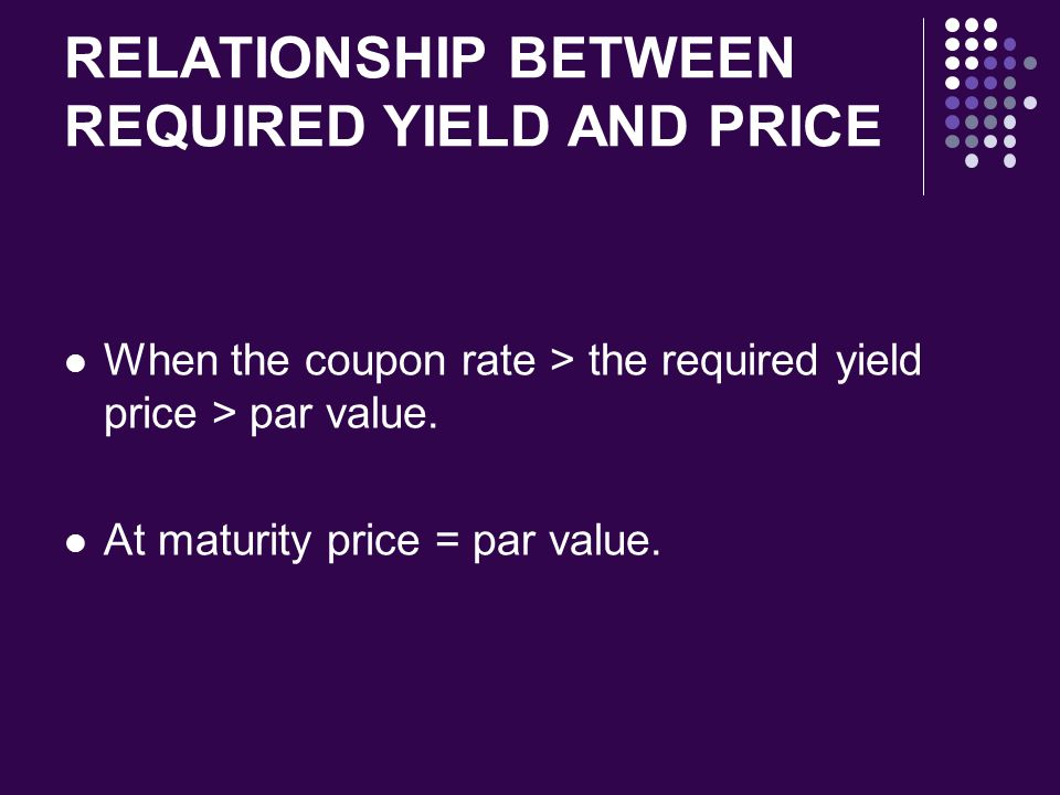 RELATIONSHIP BETWEEN REQUIRED YIELD AND PRICE