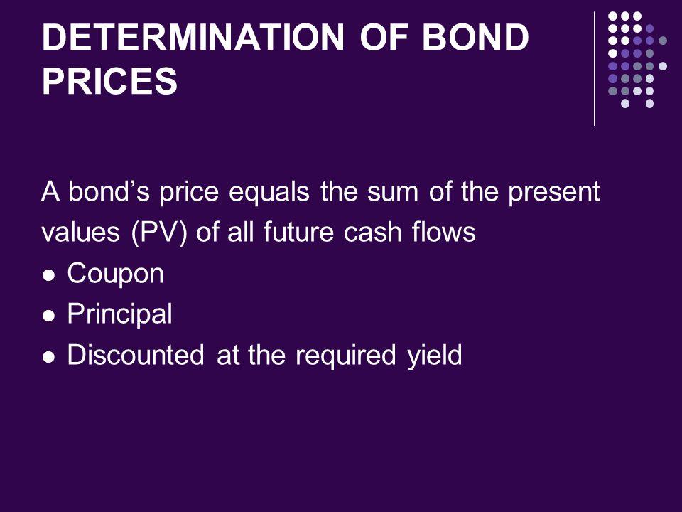DETERMINATION OF BOND PRICES