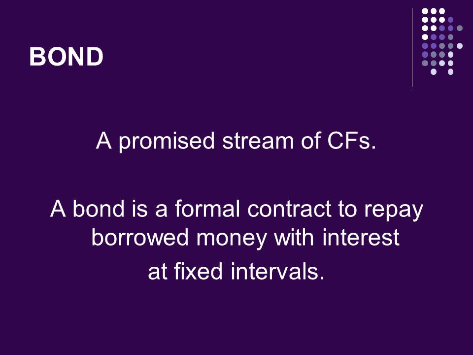 BOND A promised stream of CFs.