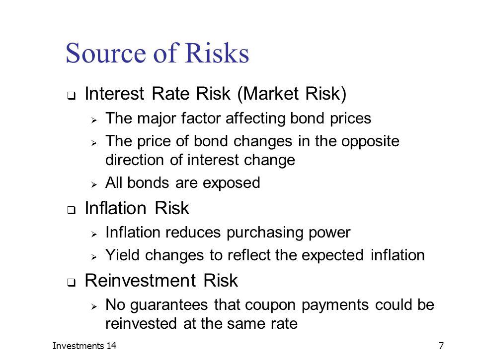Source of Risks Interest Rate Risk (Market Risk) Inflation Risk