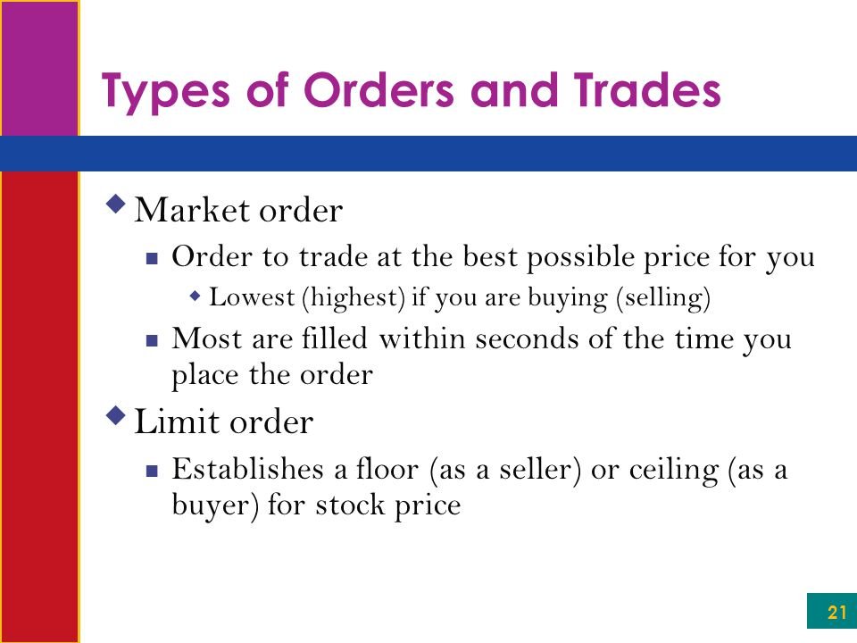 Types of Orders and Trades