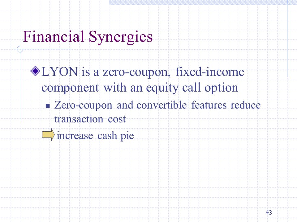 Financial Synergies LYON is a zero-coupon, fixed-income component with an equity call option.