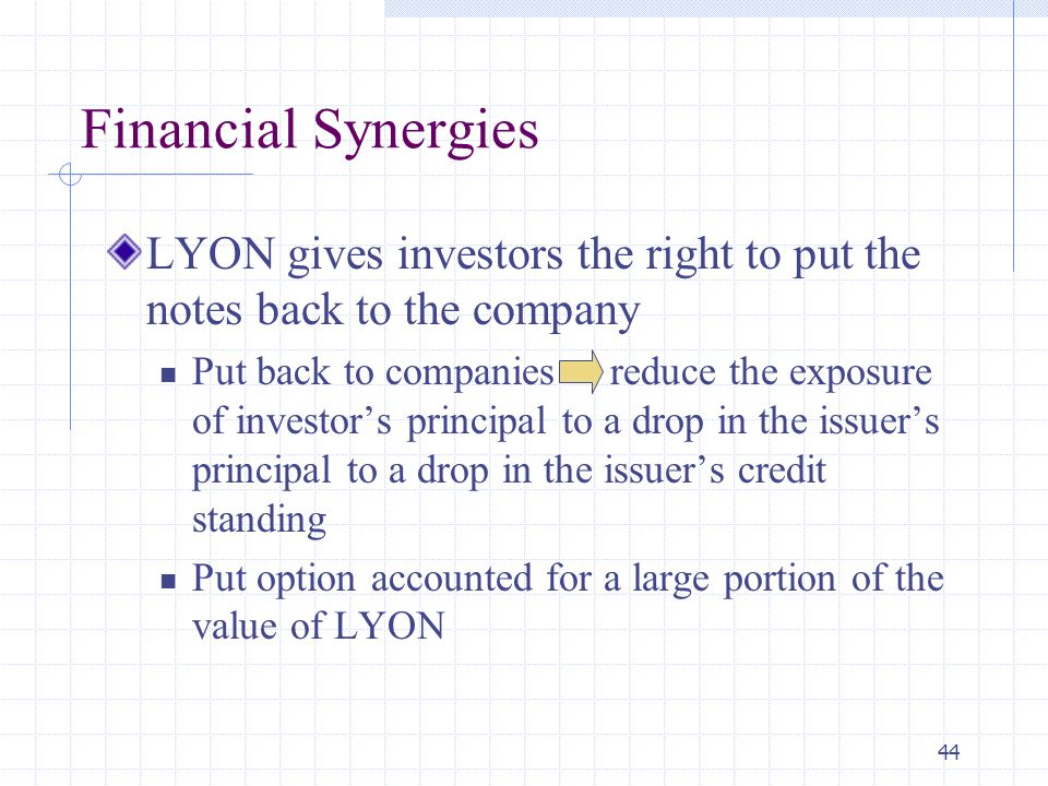 Financial Synergies LYON gives investors the right to put the notes back to the company.