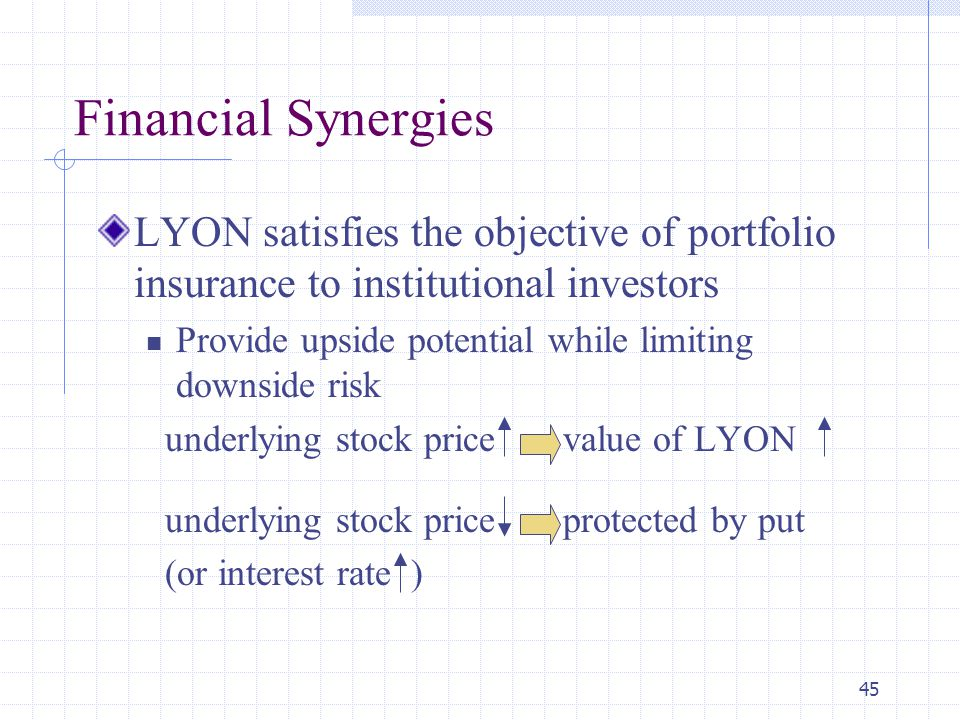 Financial Synergies LYON satisfies the objective of portfolio insurance to institutional investors.