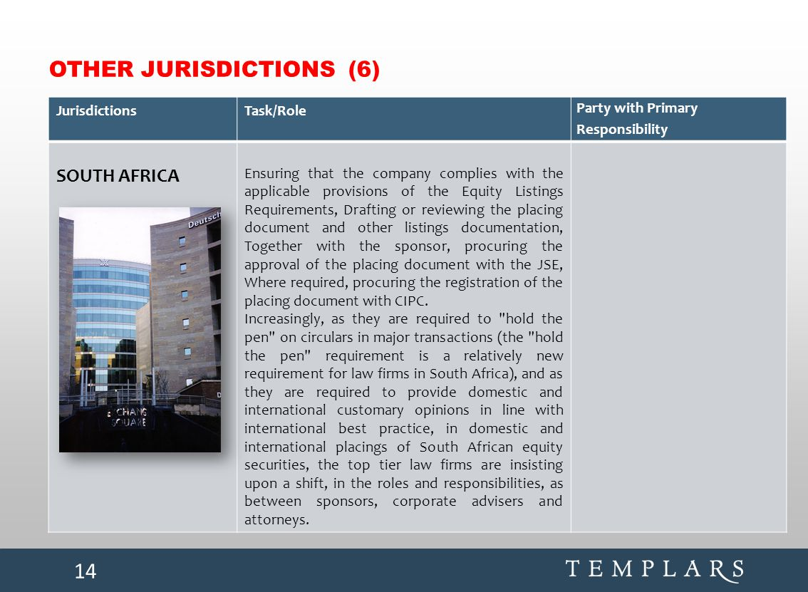 OTHER JURISDICTIONS (6)