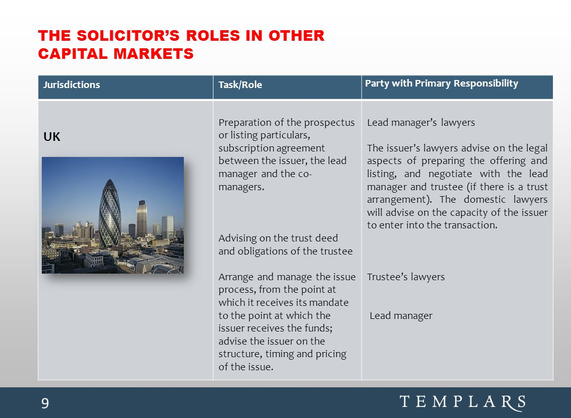 THE SOLICITOR'S ROLES IN OTHER CAPITAL MARKETS