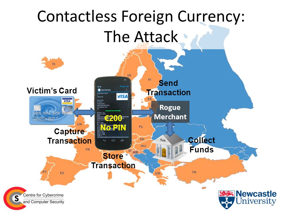 Contactless Foreign Currency: The Attack