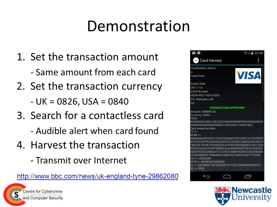 Demonstration 1. Set the transaction amount