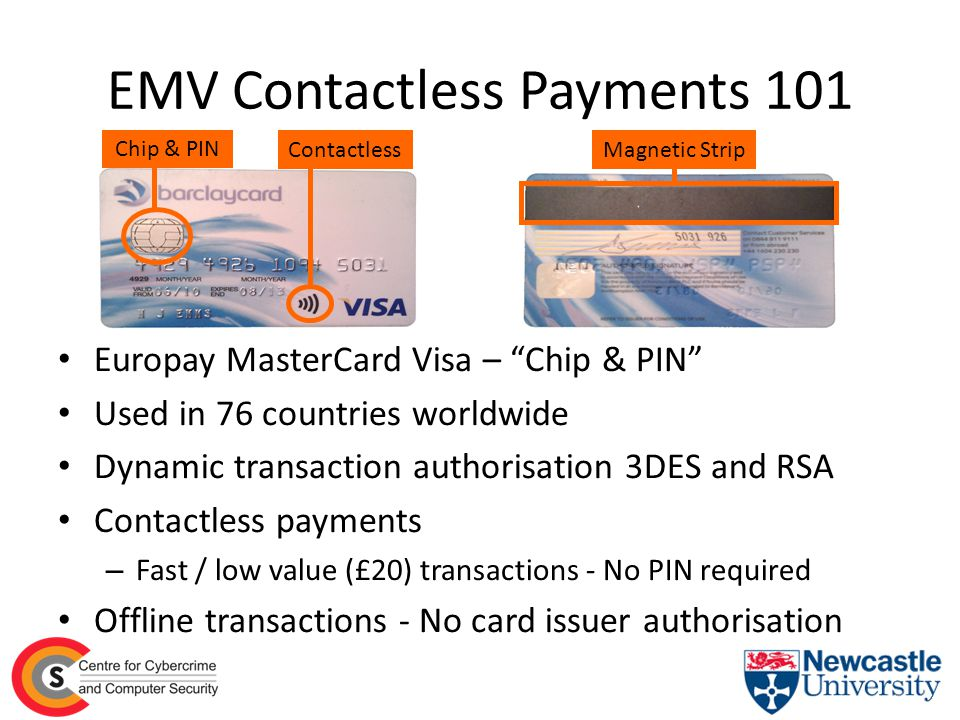 EMV Contactless Payments 101