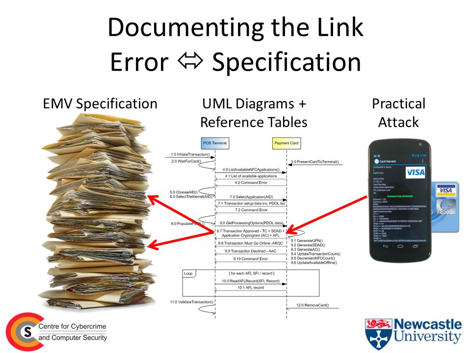 Documenting the Link Error  Specification