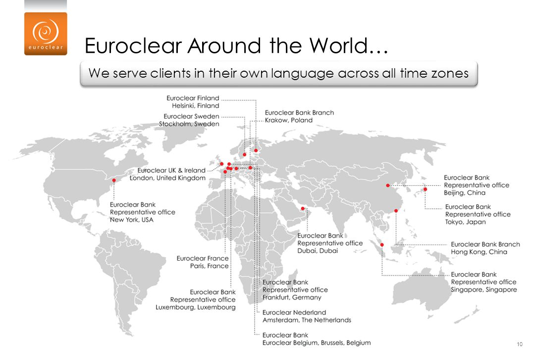 Euroclear Around the World…