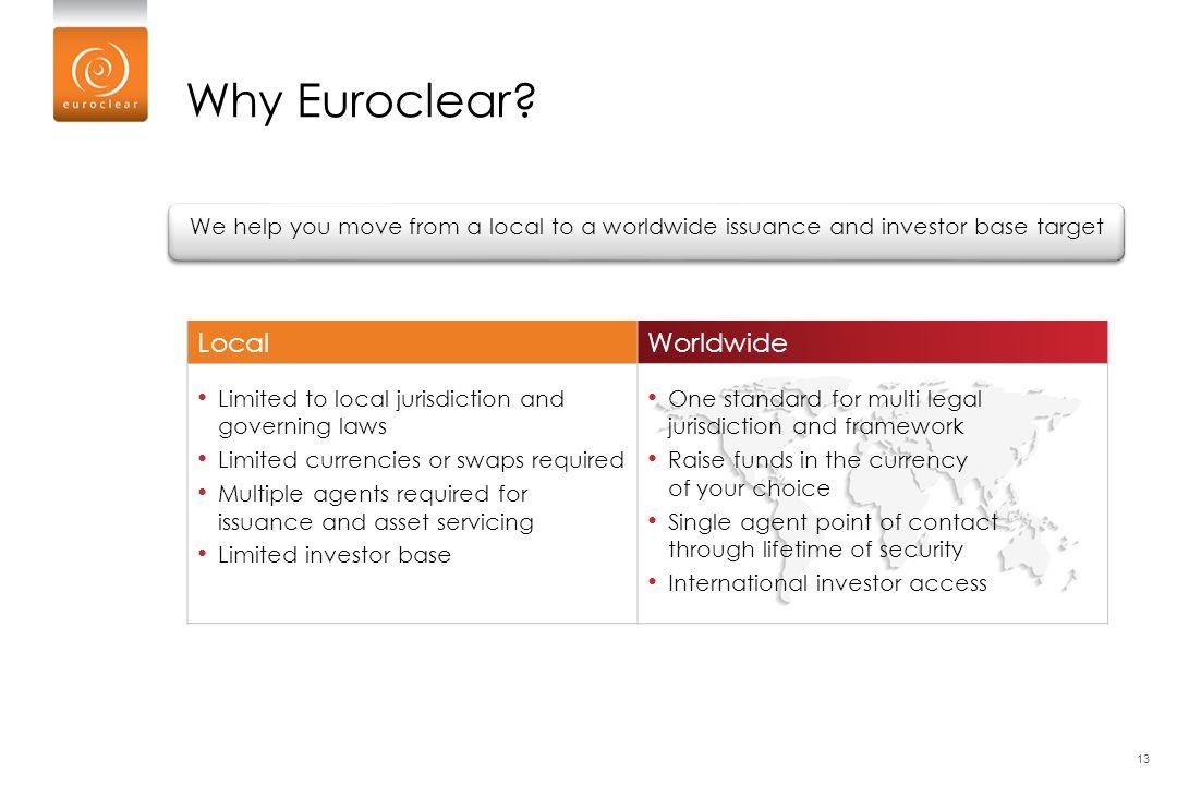 Why Euroclear Local Worldwide