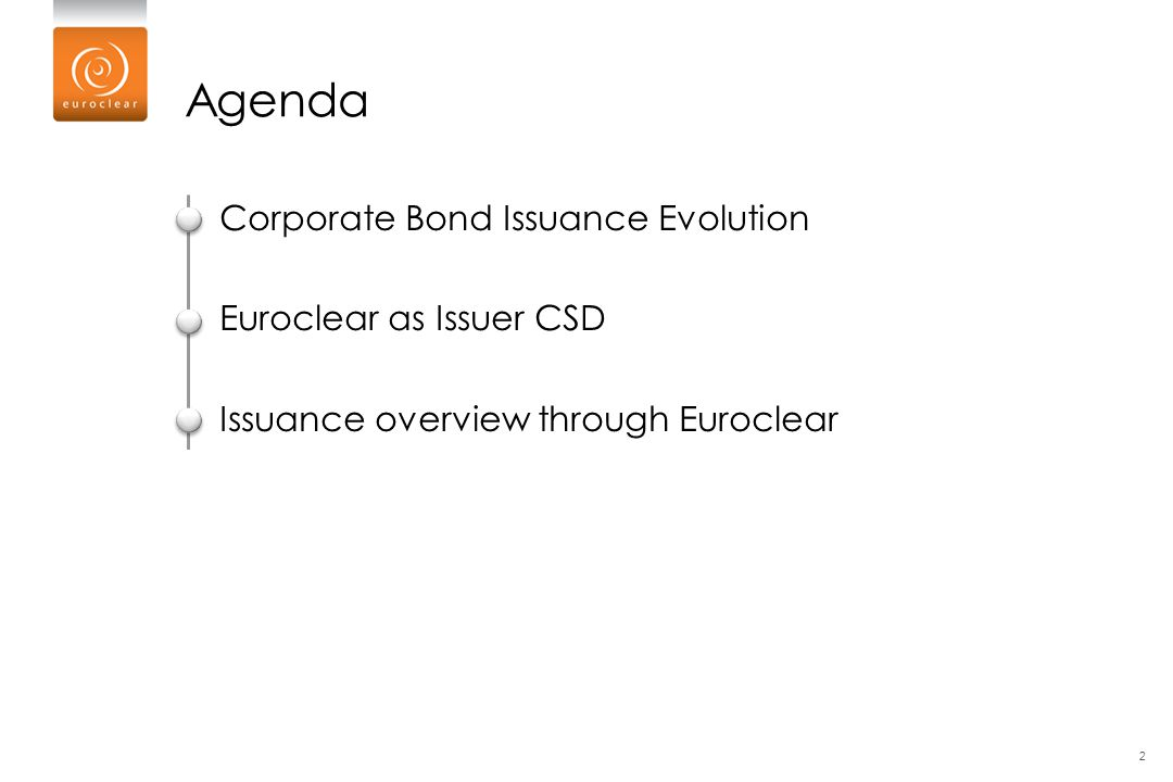 Agenda Corporate Bond Issuance Evolution Euroclear as Issuer CSD
