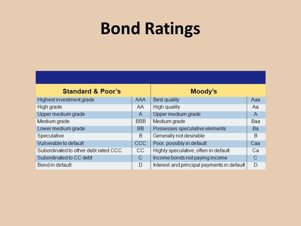 Bond Ratings Standard & Poor's Moody's Highest investment grade