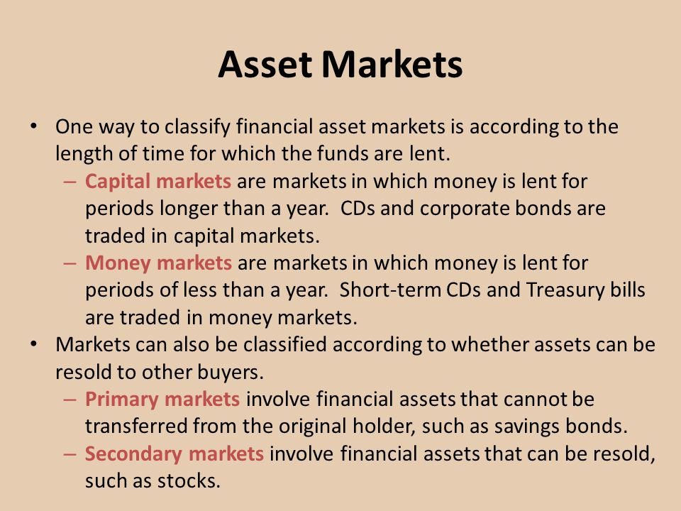 Asset Markets One way to classify financial asset markets is according to the length of time for which the funds are lent.