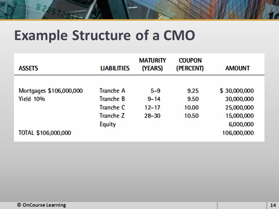 Example Structure of a CMO