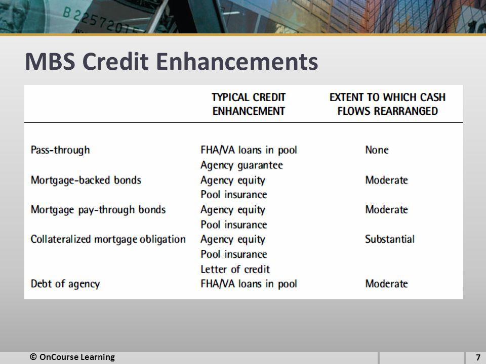MBS Credit Enhancements