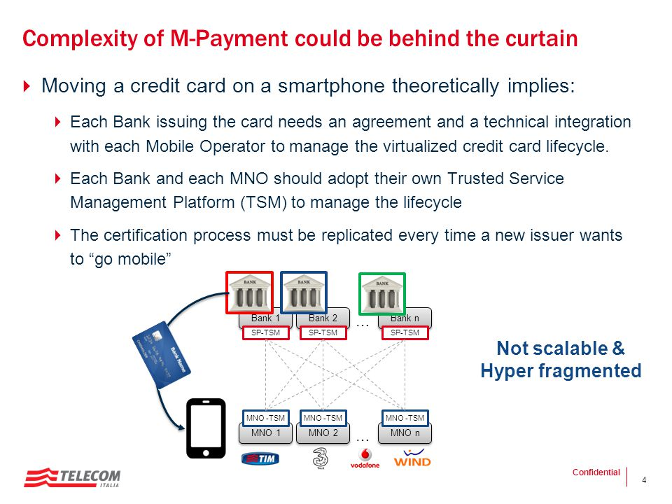 Complexity of M-Payment could be behind the curtain