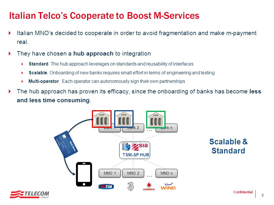 Italian Telco's Cooperate to Boost M-Services