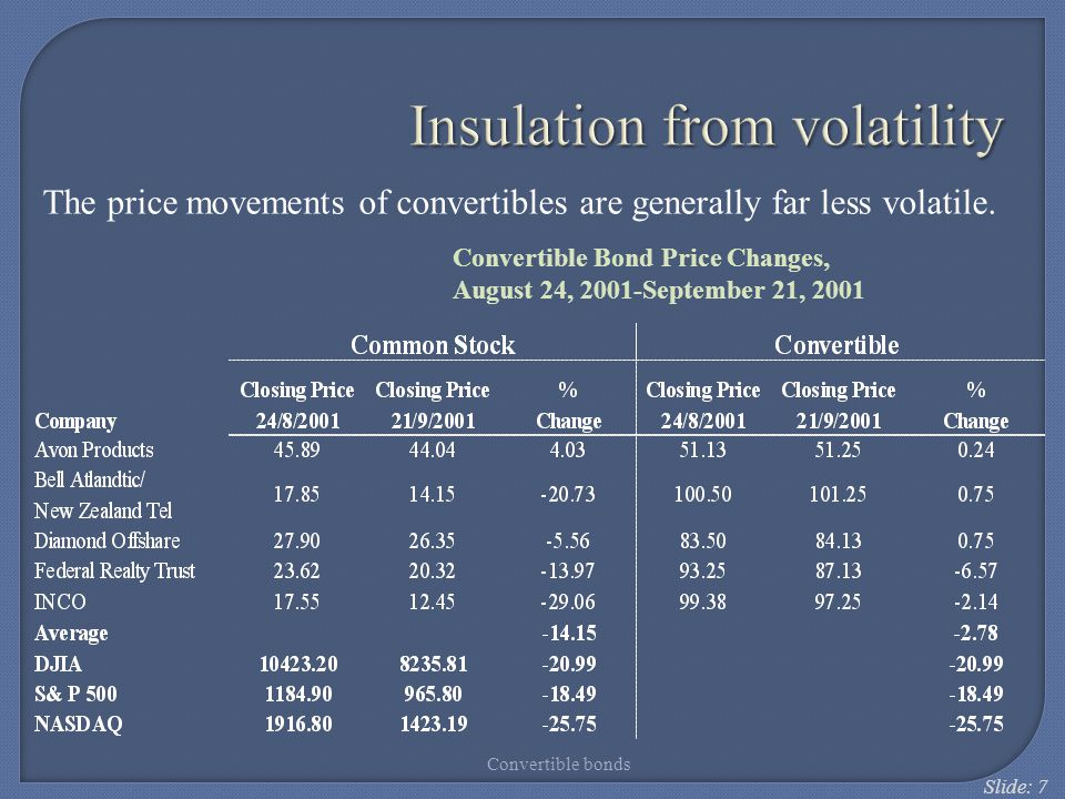 Insulation from volatility