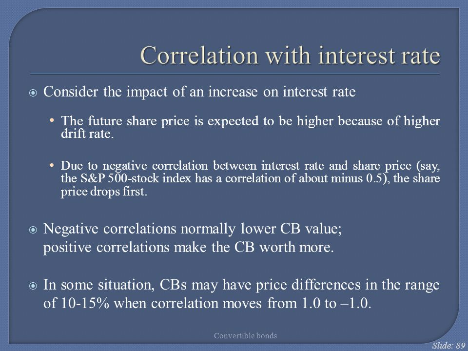 Correlation with interest rate