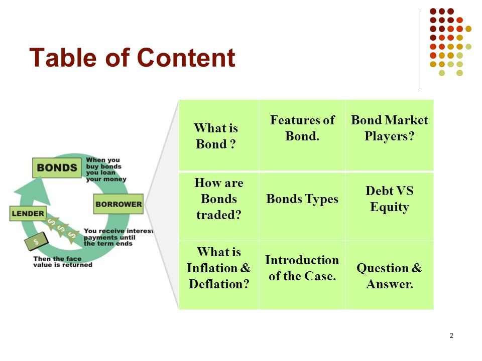 What is Inflation & Deflation Introduction of the Case.