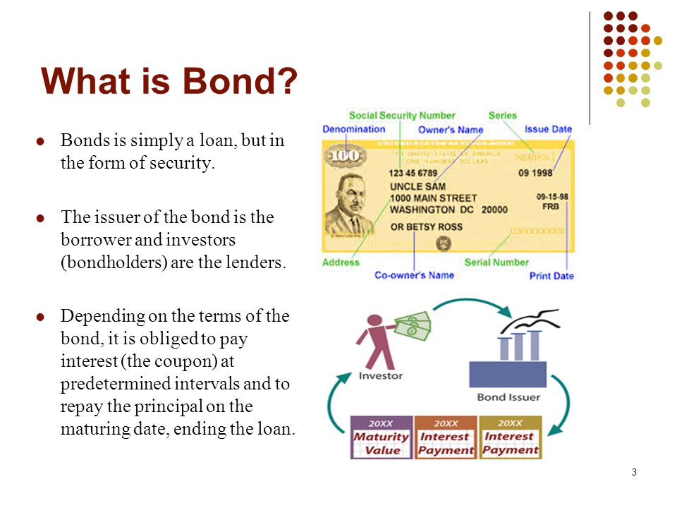 What is Bond Bonds is simply a loan, but in the form of security.