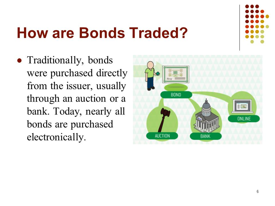 How are Bonds Traded