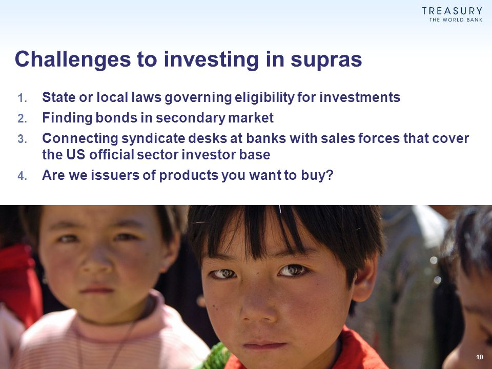Challenges to investing in supras