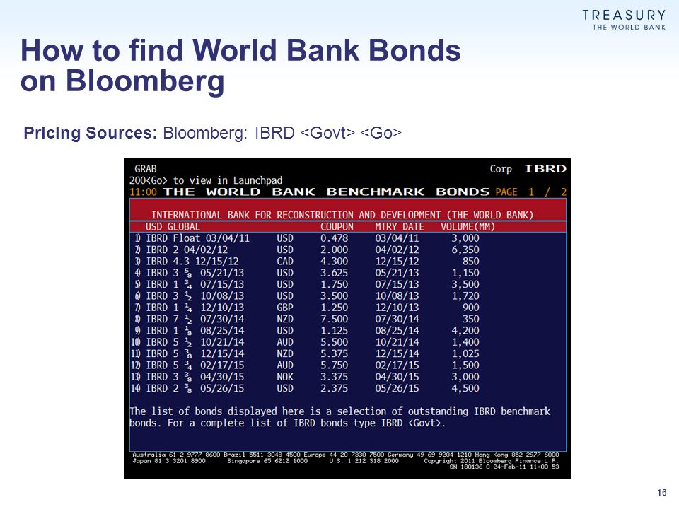 How to find World Bank Bonds on Bloomberg
