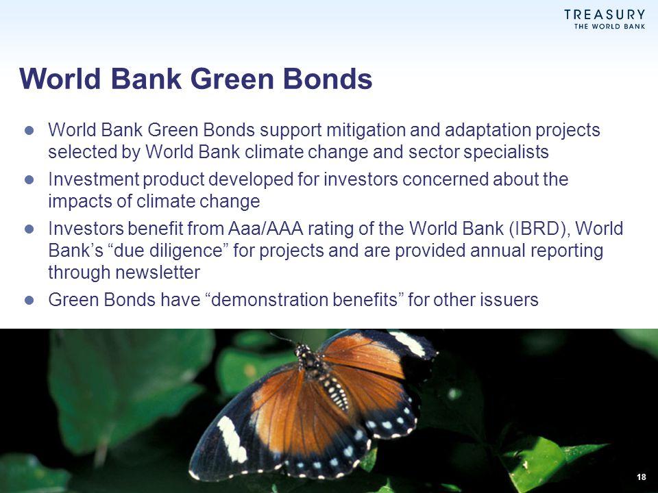 World Bank Green Bonds