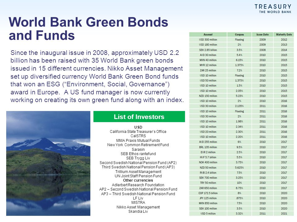 World Bank Green Bonds and Funds