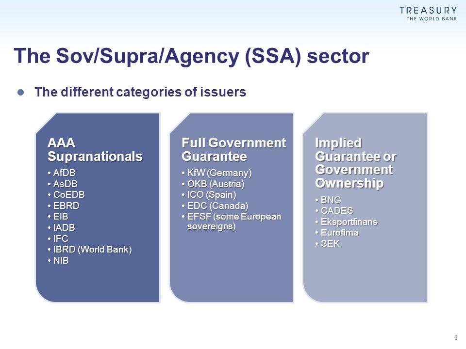 The Sov/Supra/Agency (SSA) sector