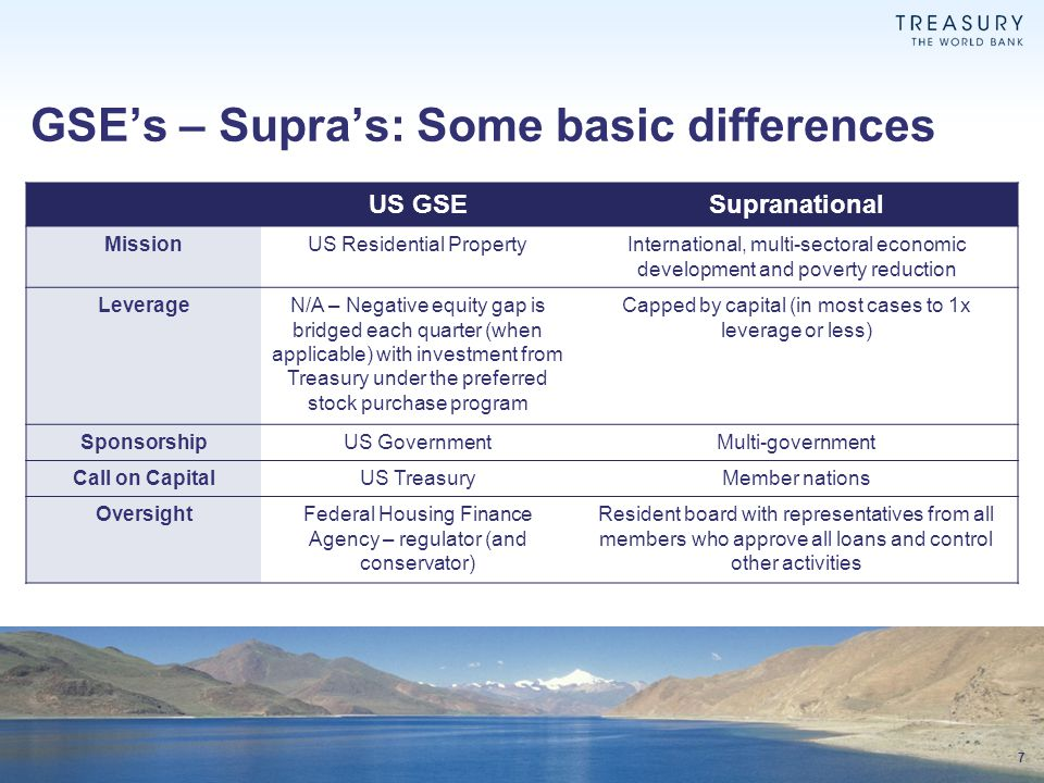 GSE's – Supra's: Some basic differences