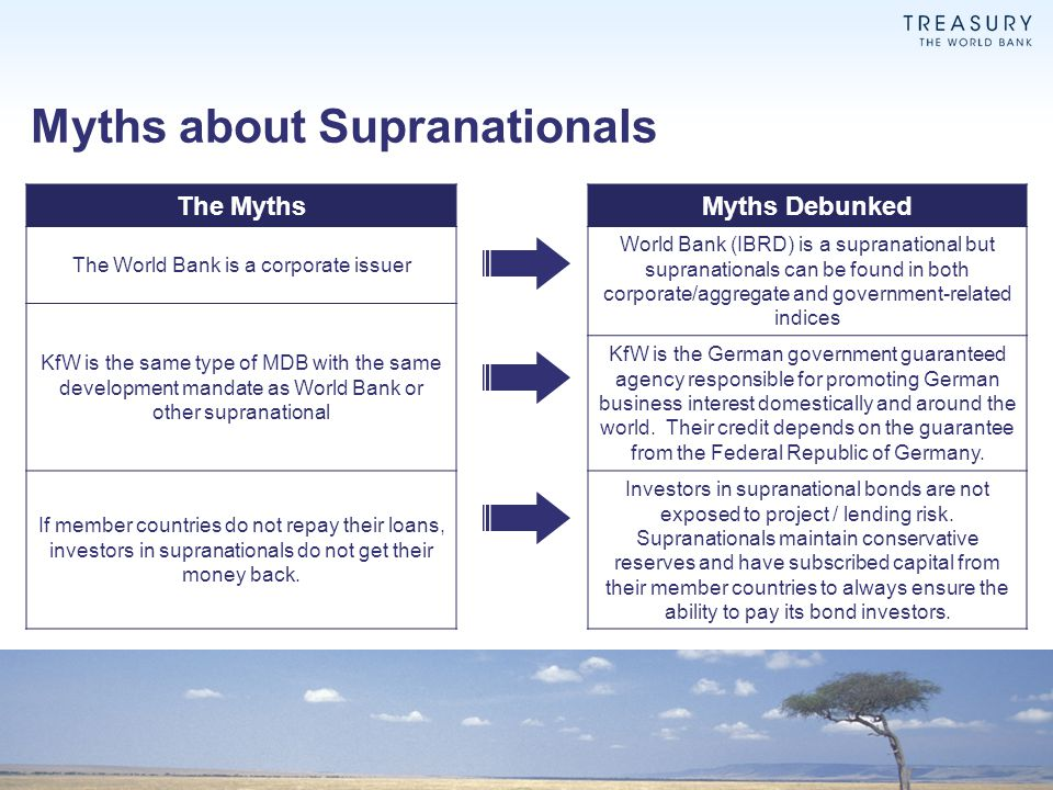 Myths about Supranationals