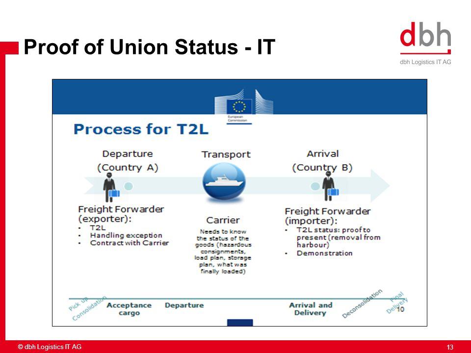Proof of Union Status - IT