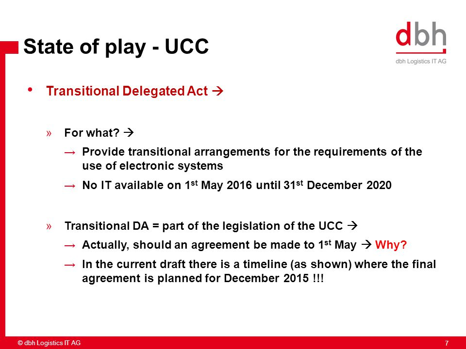 State of play - UCC Transitional Delegated Act  For what 