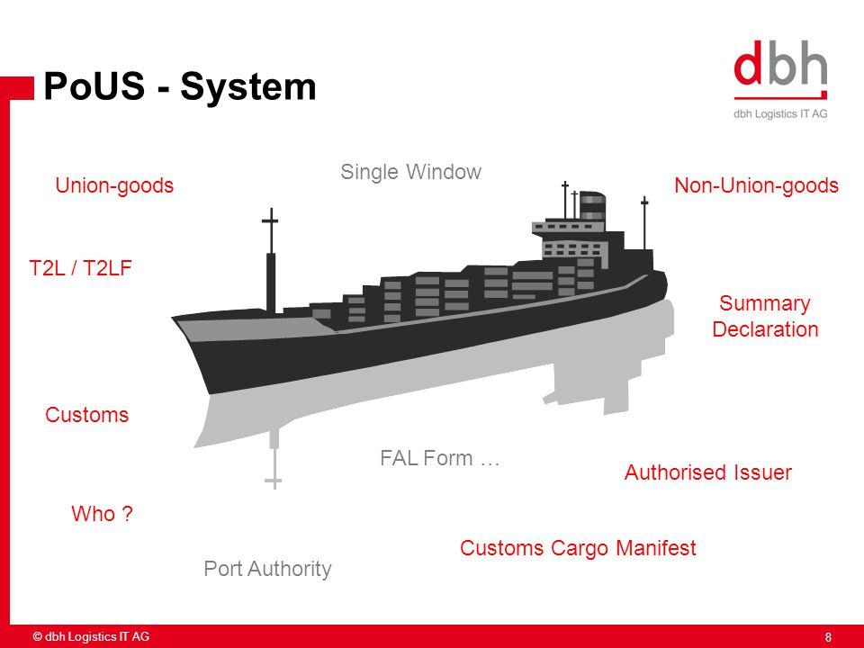 PoUS - System Single Window Union-goods Non-Union-goods T2L / T2LF