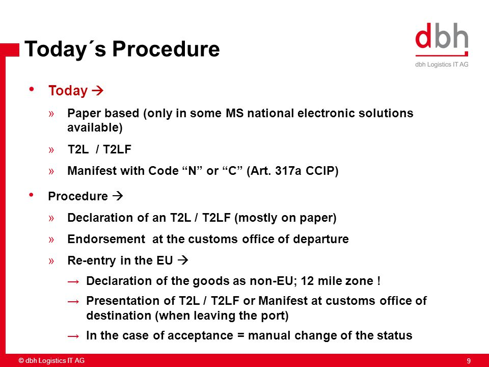 Today´s Procedure Today 