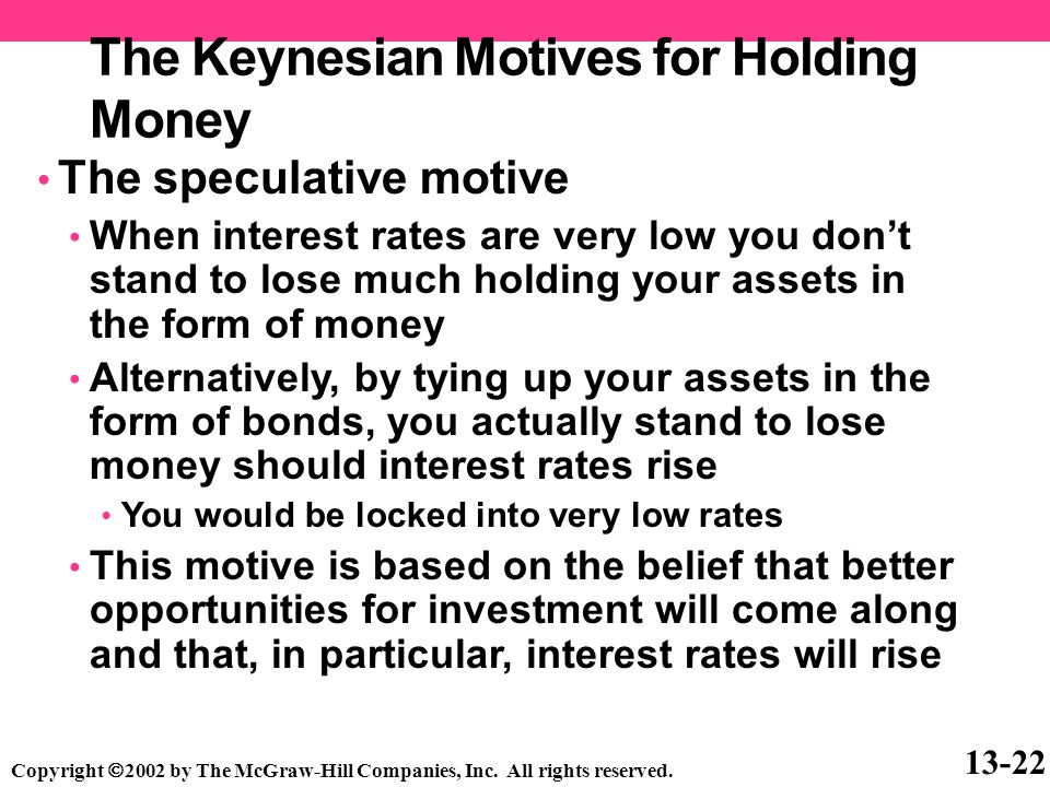 The Keynesian Motives for Holding Money