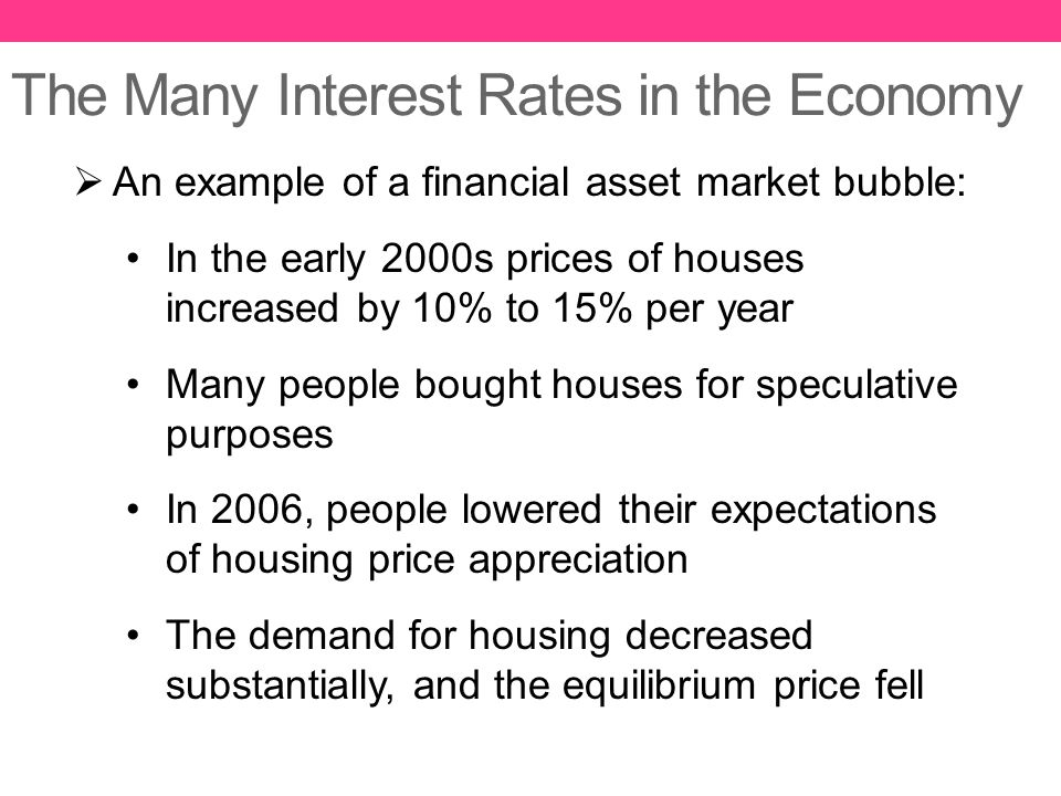 The Many Interest Rates in the Economy