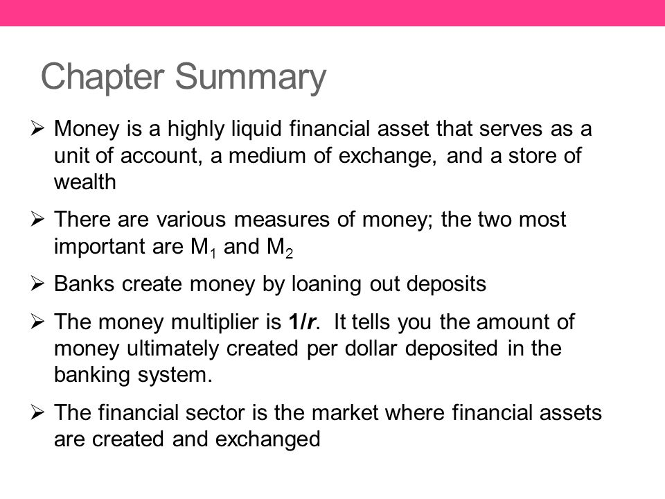 Chapter Summary Money is a highly liquid financial asset that serves as a unit of account, a medium of exchange, and a store of wealth.