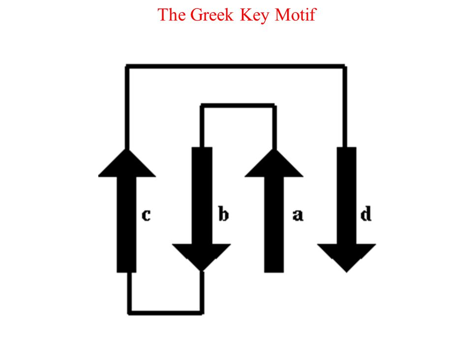 The Greek Key Motif