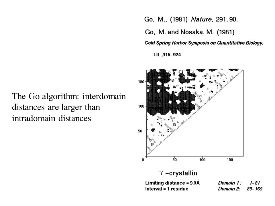 The Go algorithm: interdomain distances are larger than intradomain distances