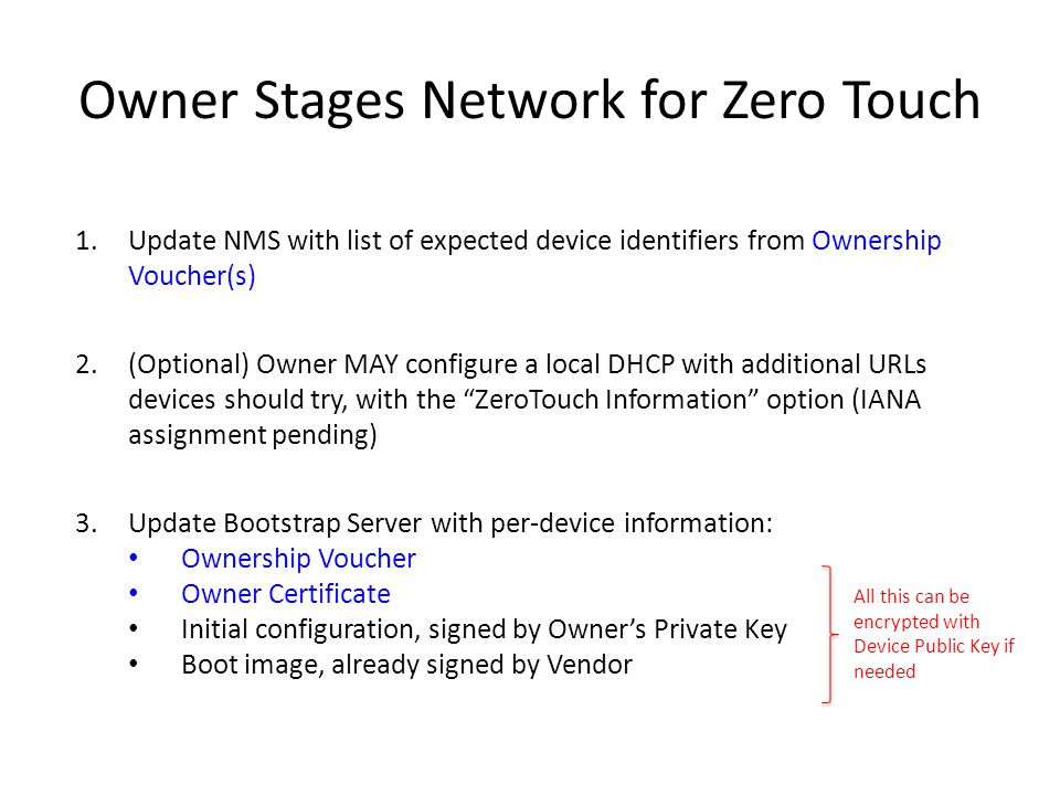 Owner Stages Network for Zero Touch