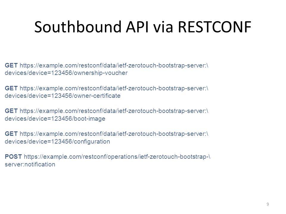Southbound API via RESTCONF
